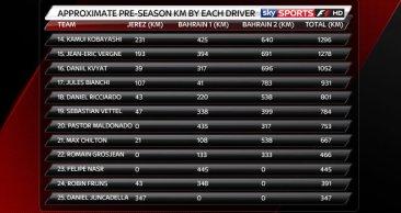 pre-season-km-drivers-bottom-web-all_3093598