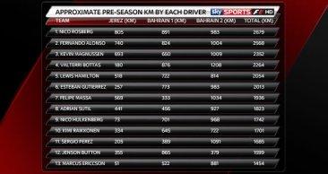 pre-season-km-drivers-top-web-all_3093596