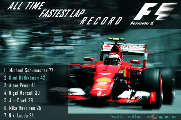 fastest lap records-kimi-june2015